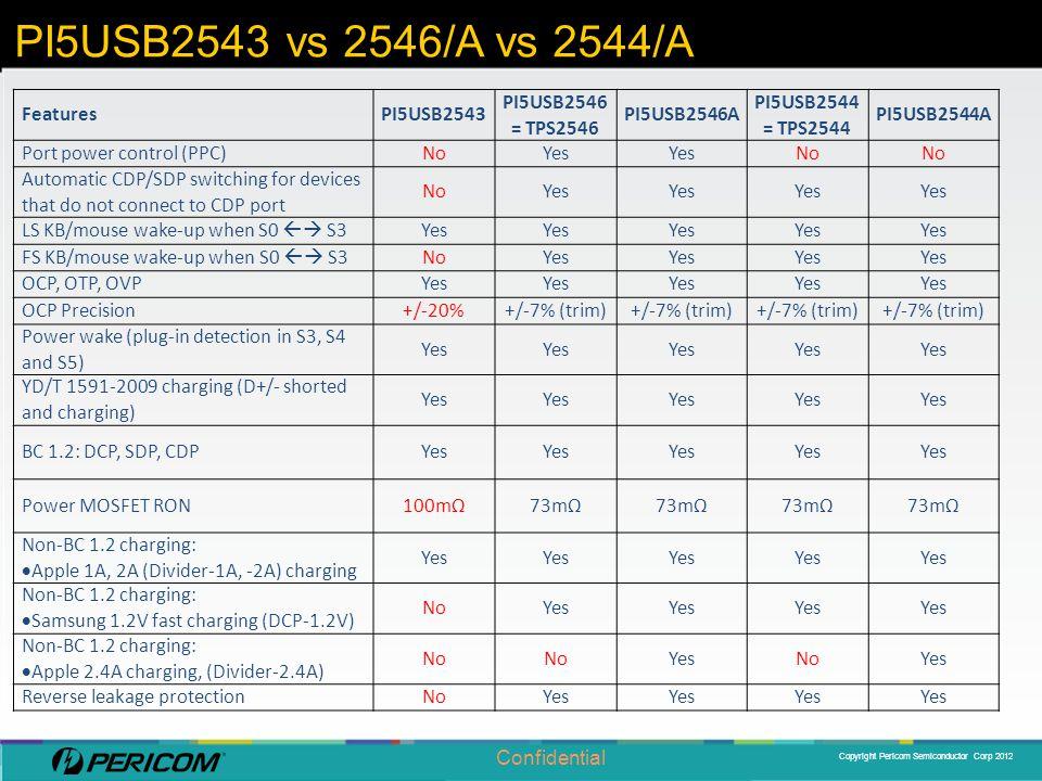 PI5USB2543 vs 2546/A vs 2544/A Features PI5USB2543 PI5USB2546