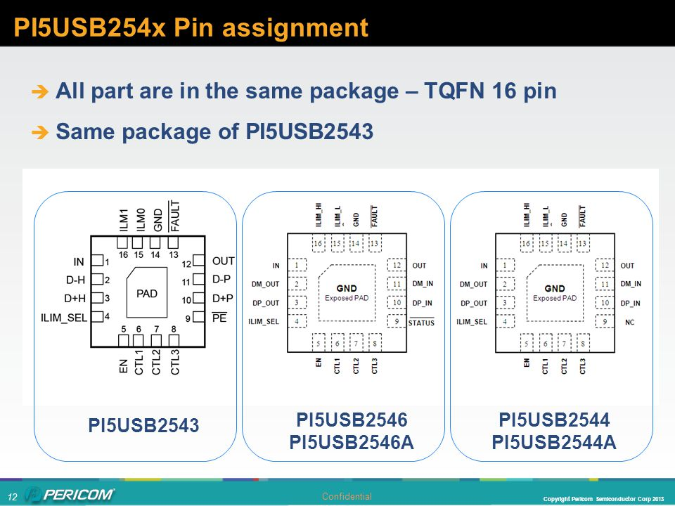 PI5USB254x Pin assignment All part are in the same package – TQFN 16 pin. Same package of PI5USB2543.