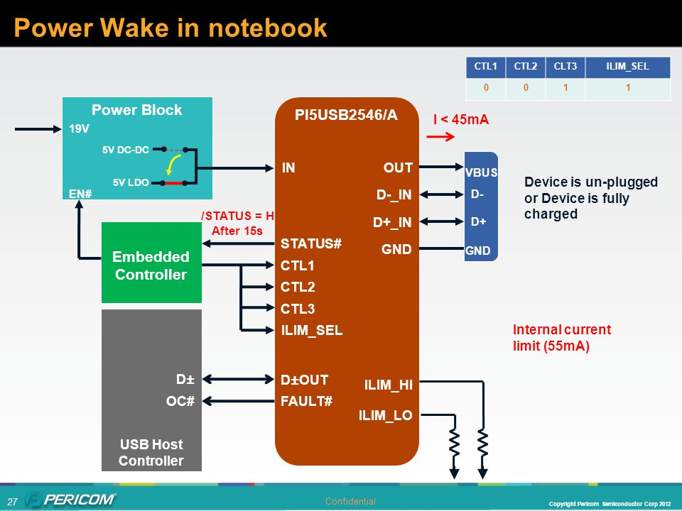 Power Wake in notebook Power Block PI5USB2546/A Embedded Controller IN
