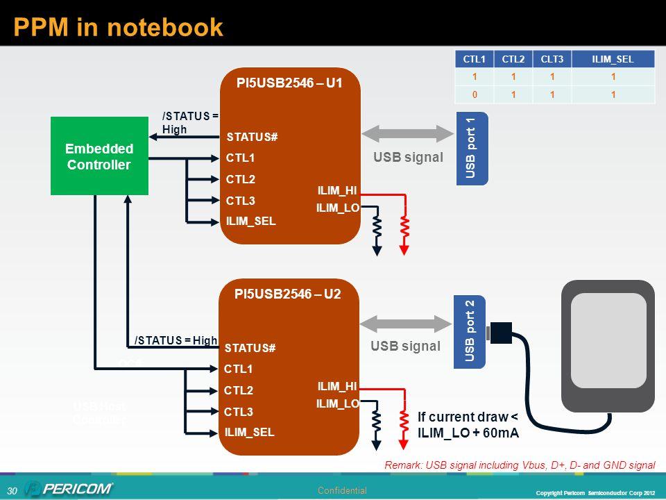 PPM in notebook PI5USB2546 – U1 Embedded Controller USB signal