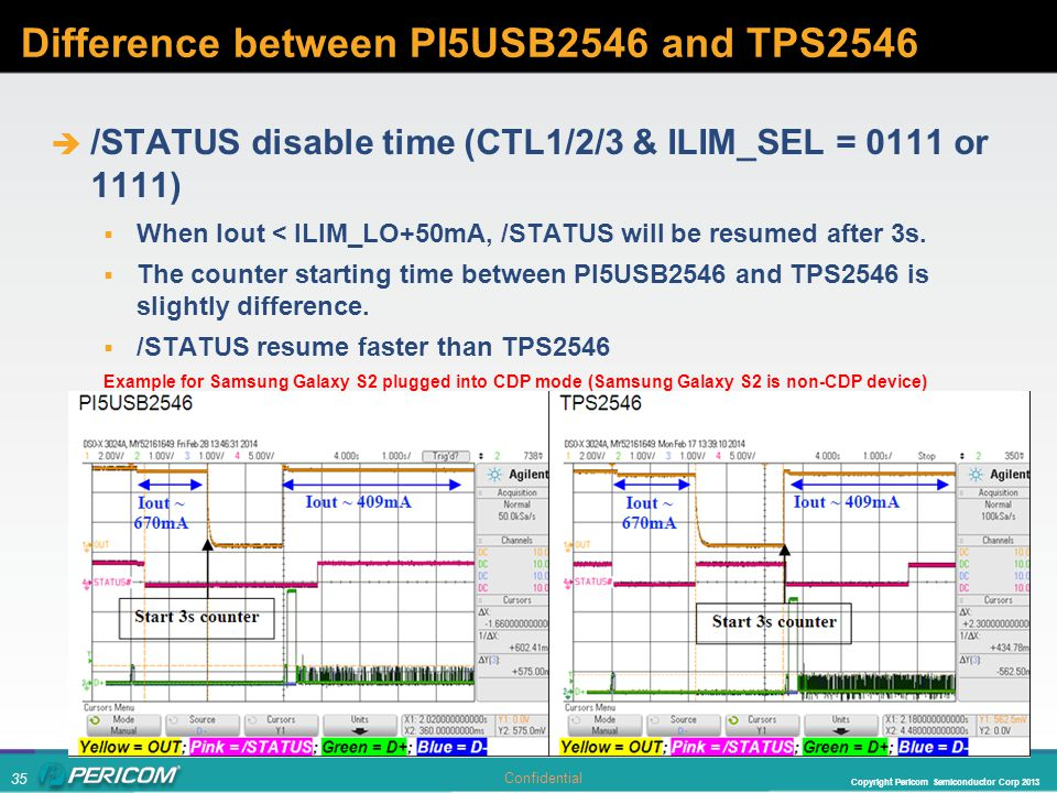 Difference between PI5USB2546 and TPS2546
