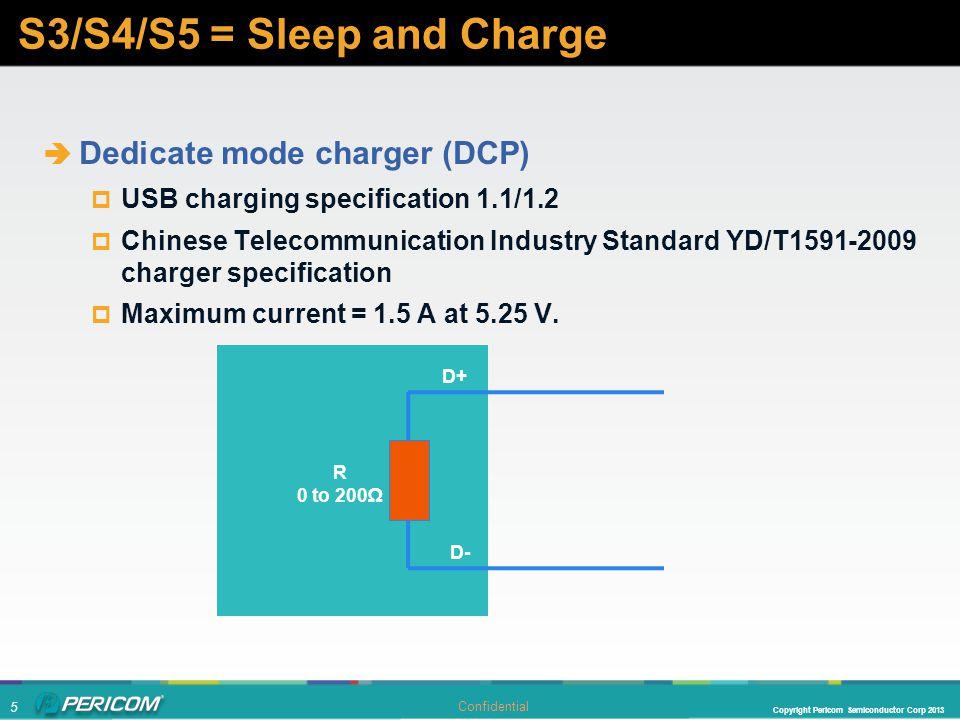 S3/S4/S5 = Sleep and Charge