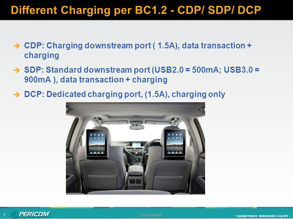 Different Charging per BC1.2 - CDP/ SDP/ DCP