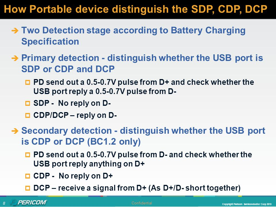 How Portable device distinguish the SDP, CDP, DCP