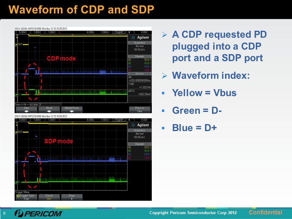 Waveform of CDP and SDP A CDP requested PD plugged into a CDP port and a SDP port. Waveform index: