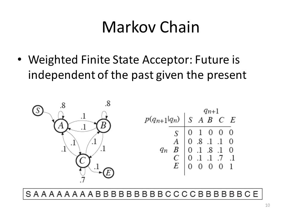 Markov Chain Weighted Finite State Acceptor: Future is independent of the past given the present