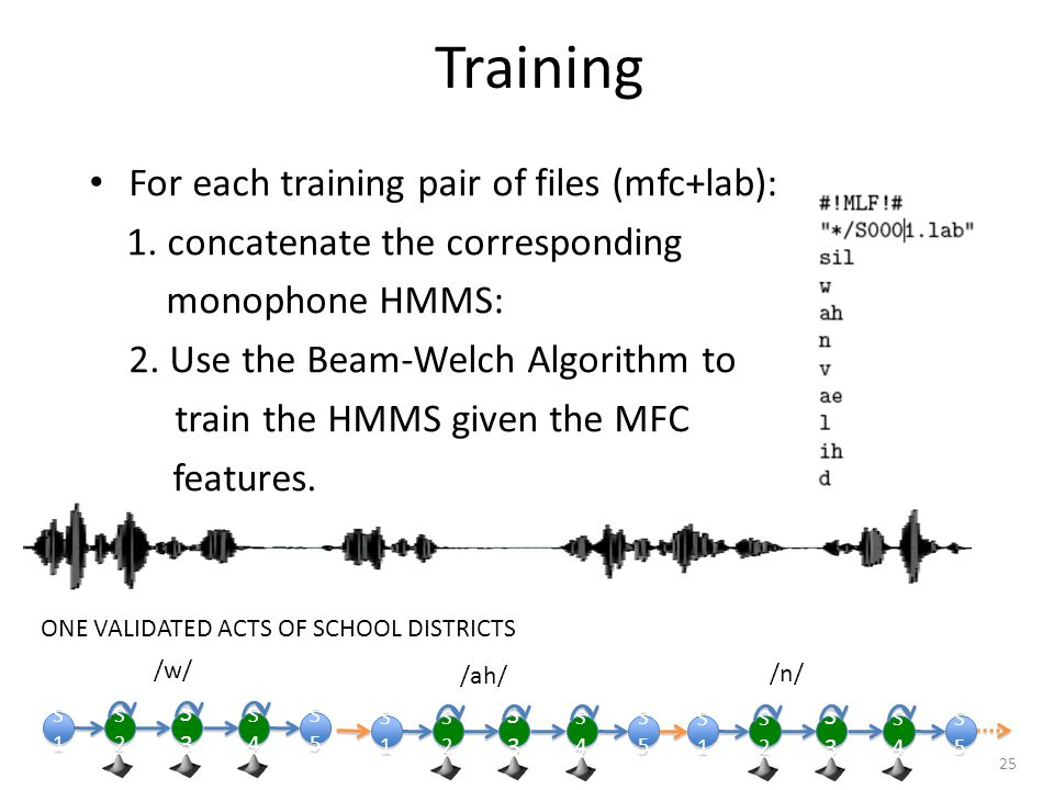 Training For each training pair of files (mfc+lab):