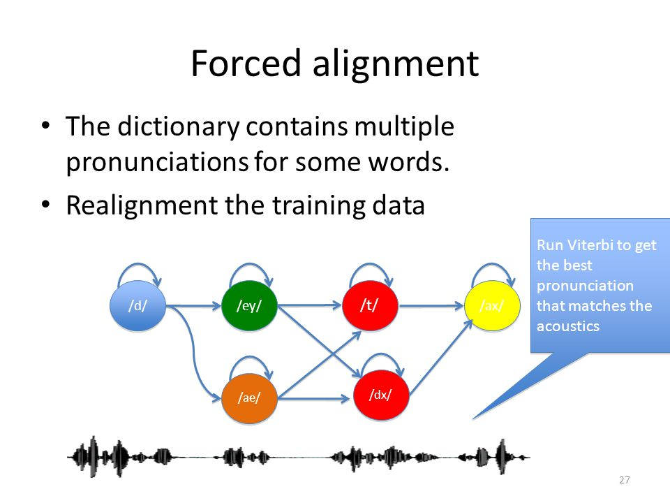Forced alignment The dictionary contains multiple pronunciations for some words. Realignment the training data.