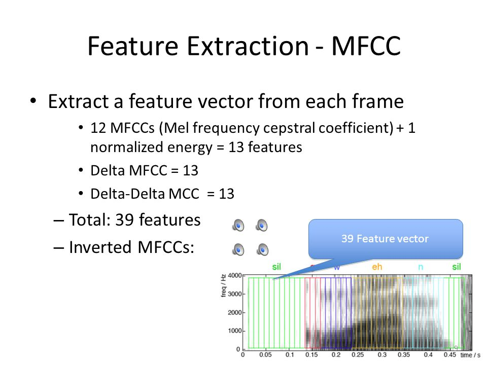 Feature Extraction - MFCC