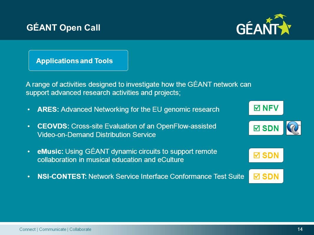 GÉANT Open Call  NFV  SDN  SDN  SDN Applications and Tools