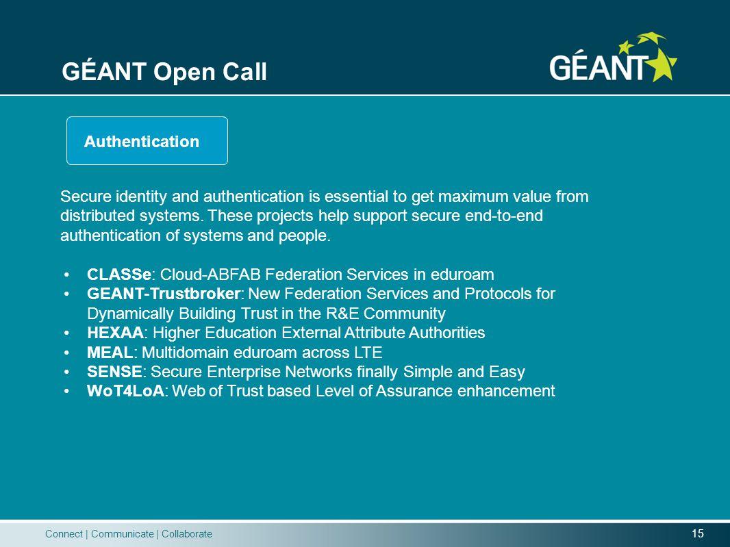 GÉANT Open Call Authentication