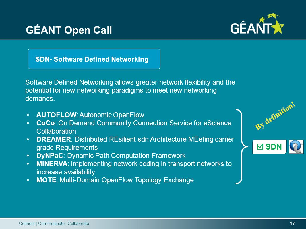 GÉANT Open Call By definition!  SDN SDN- Software Defined Networking