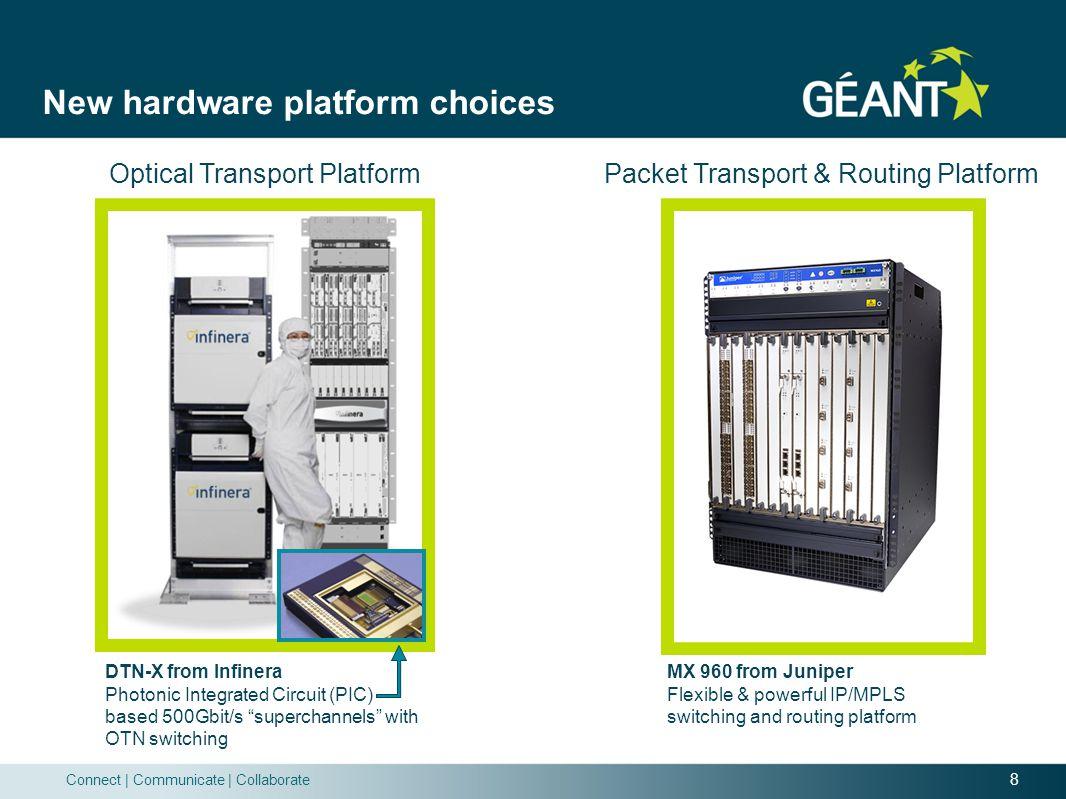 New hardware platform choices