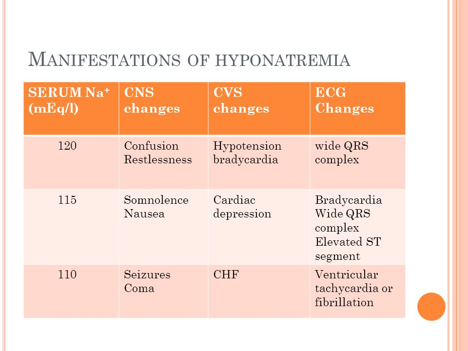 Manifestations of hyponatremia