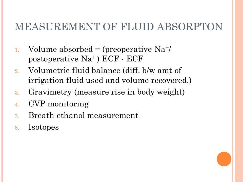 MEASUREMENT OF FLUID ABSORPTON