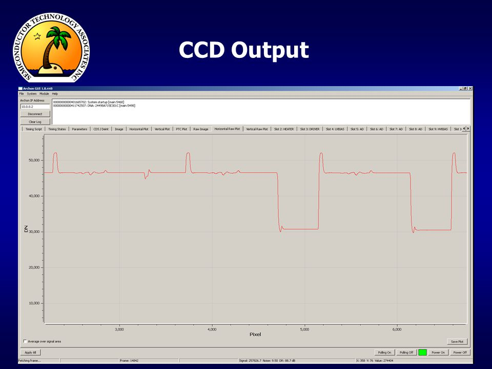 CCD Output