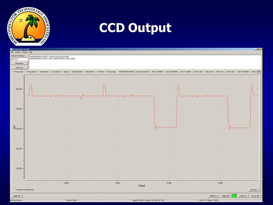 CCD Output