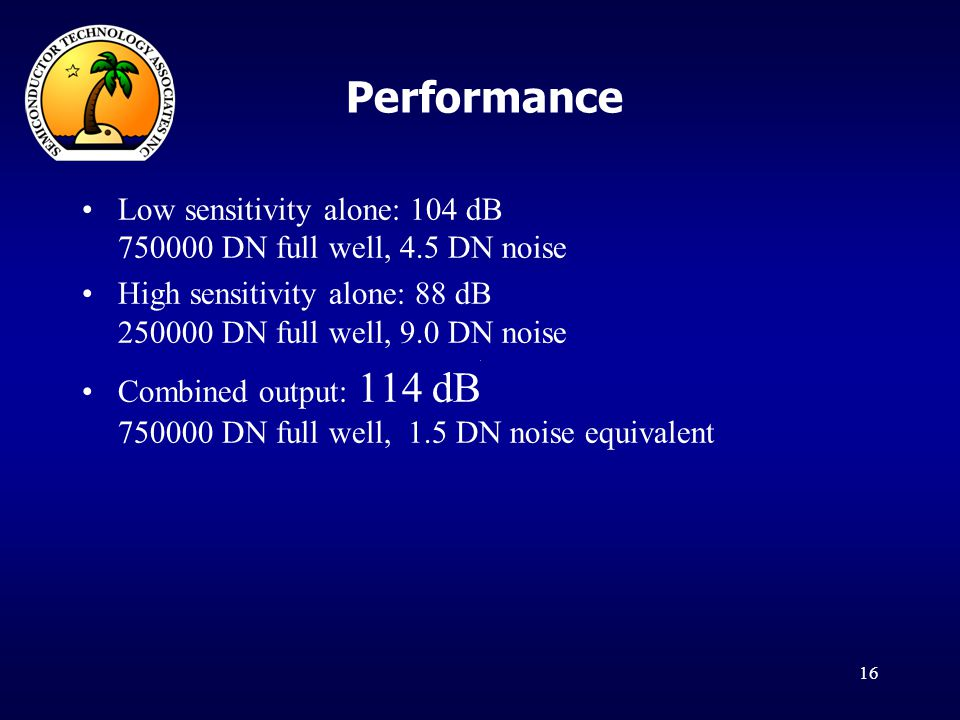 Performance Low sensitivity alone: 104 dB 750000 DN full well, 4.5 DN noise. High sensitivity alone: 88 dB 250000 DN full well, 9.0 DN noise.