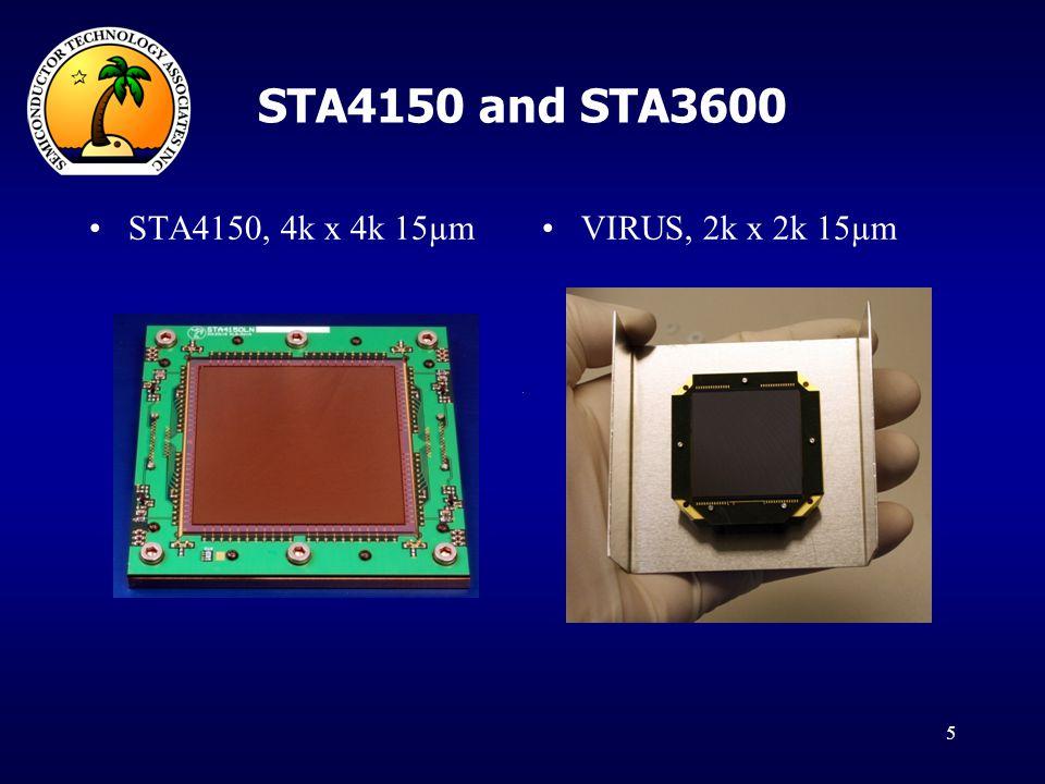 STA4150 and STA3600 STA4150, 4k x 4k 15µm VIRUS, 2k x 2k 15µm