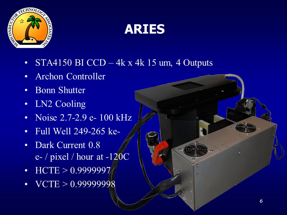 ARIES STA4150 BI CCD – 4k x 4k 15 um, 4 Outputs Archon Controller