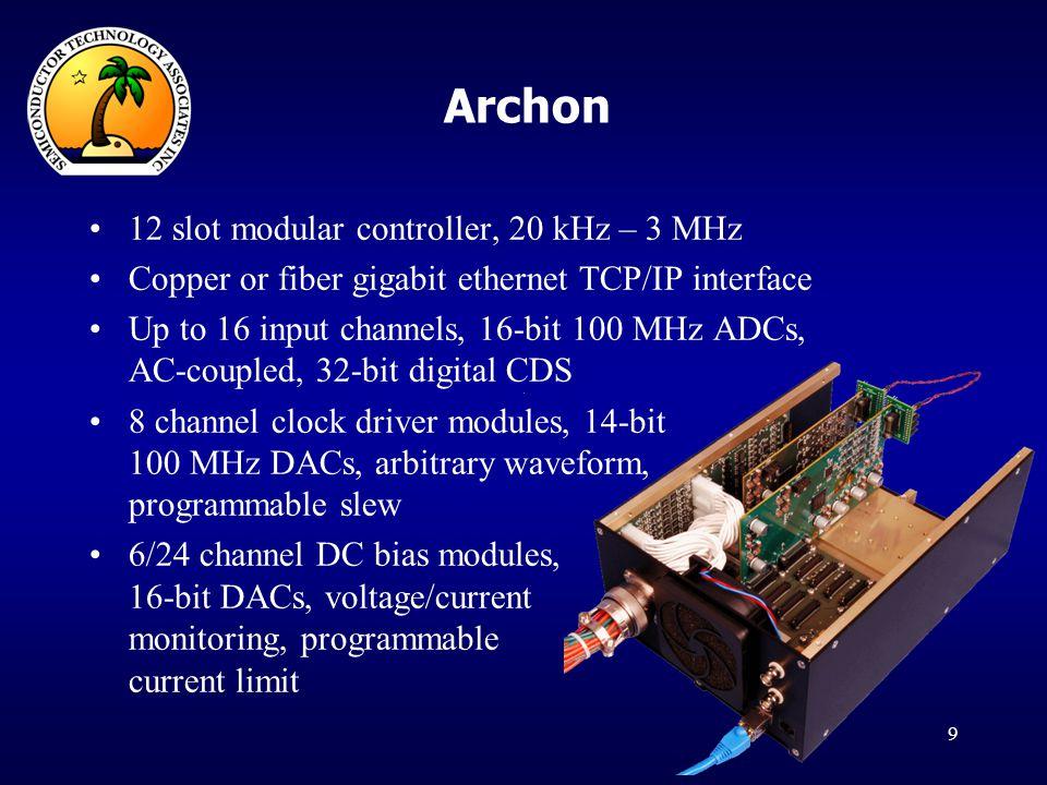 Archon 12 slot modular controller, 20 kHz – 3 MHz
