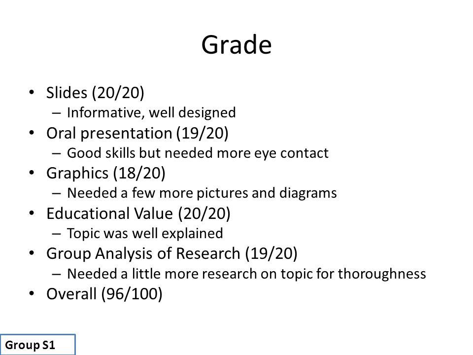 Grade Slides (20/20) Oral presentation (19/20) Graphics (18/20)