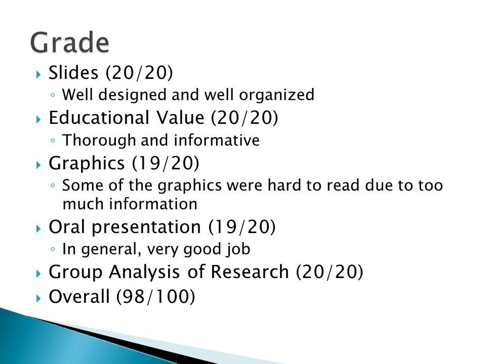 Grade Slides (20/20) Educational Value (20/20) Graphics (19/20)