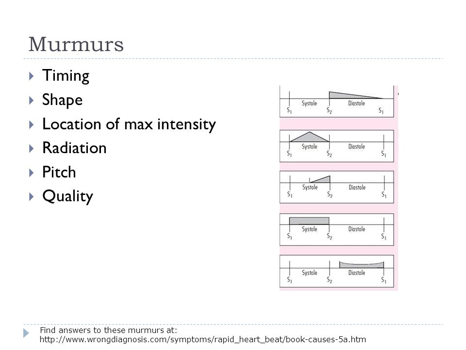 Murmurs Timing Shape Location of max intensity Radiation Pitch Quality