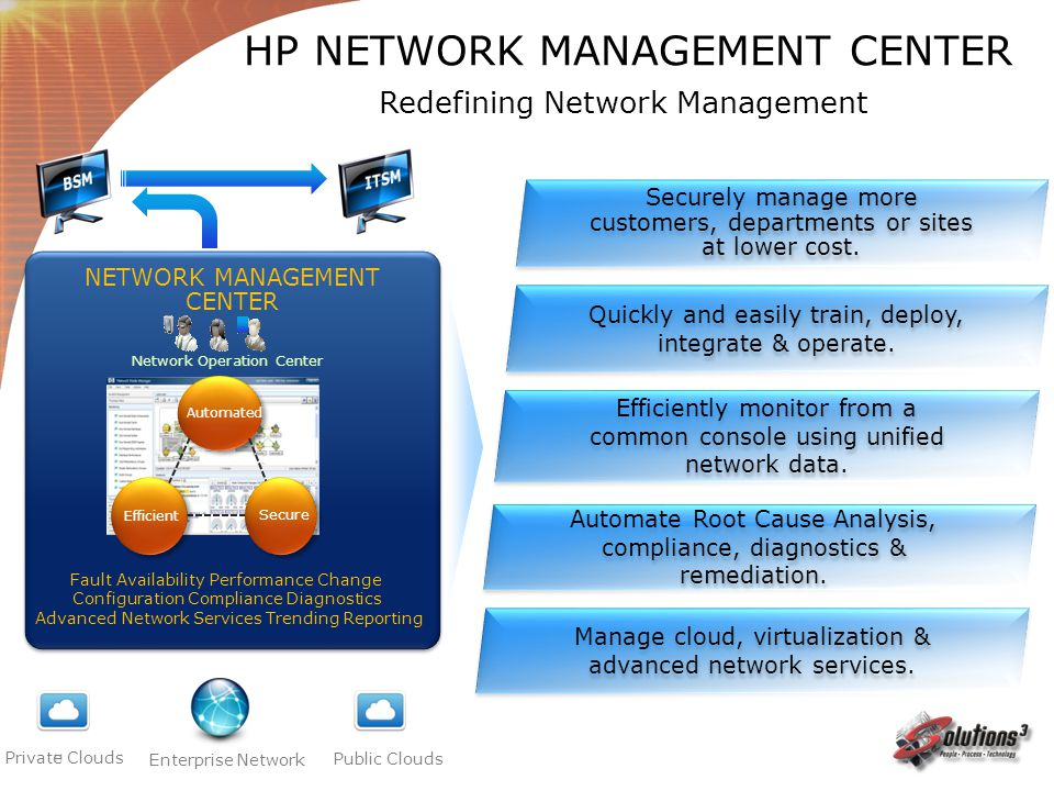 HP Network Management Center
