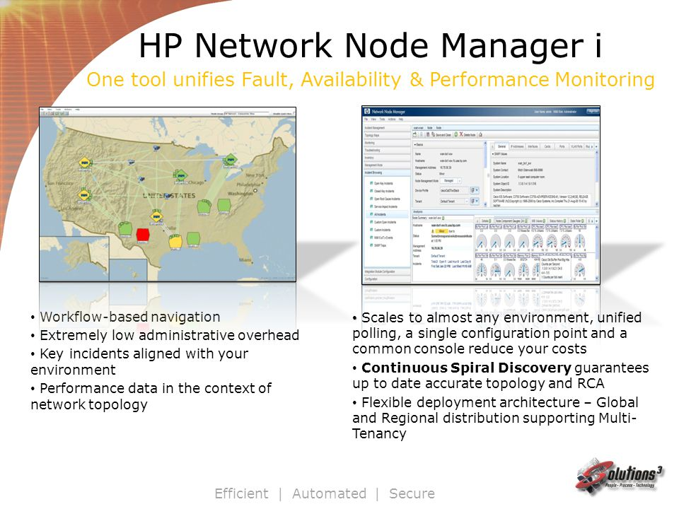 HP Network Node Manager i