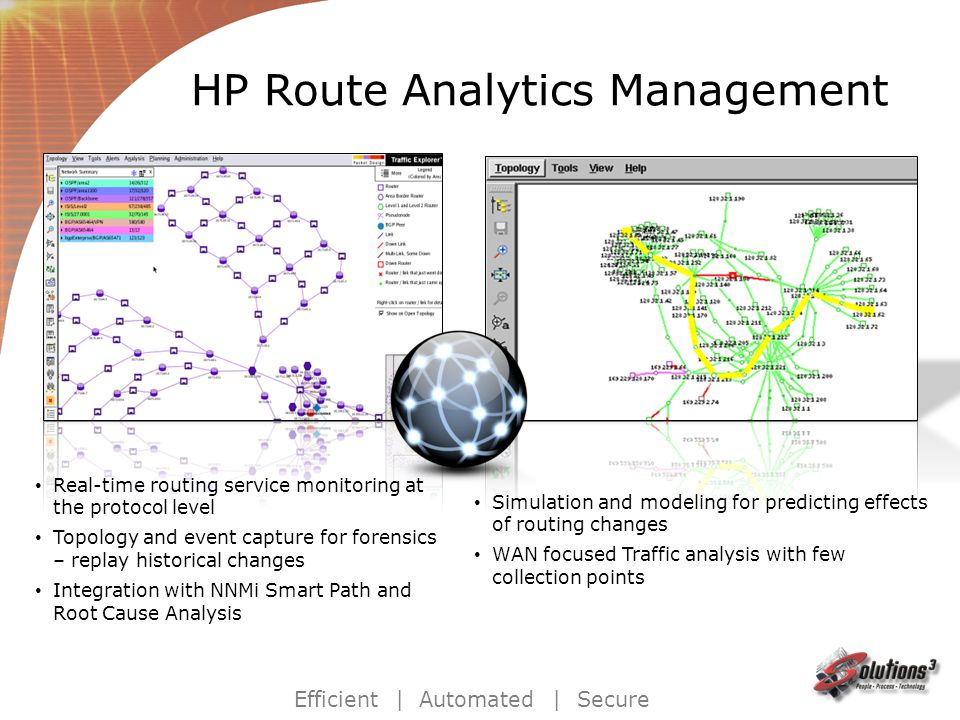 HP Route Analytics Management
