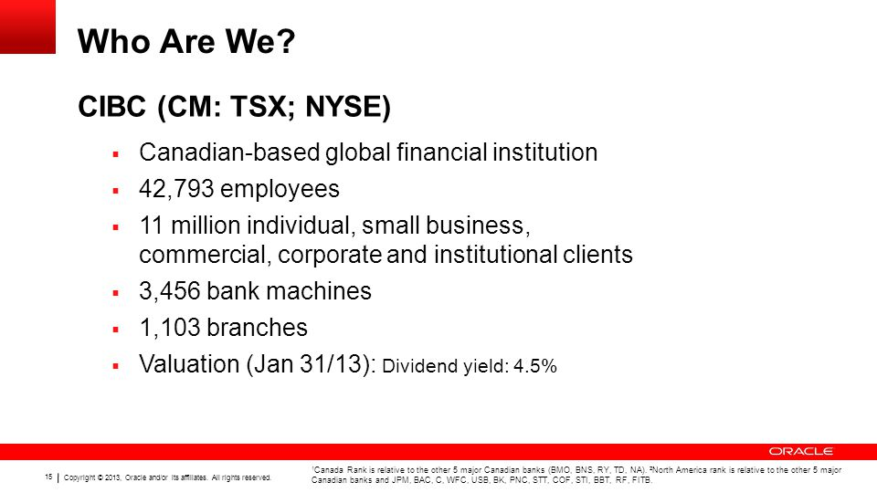 Who Are We CIBC (CM: TSX; NYSE)