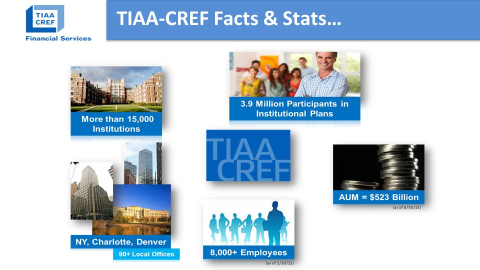 TIAA-CREF Facts & Stats…