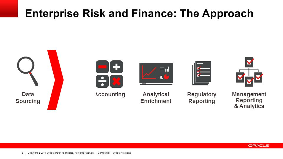 Enterprise Risk and Finance: The Approach