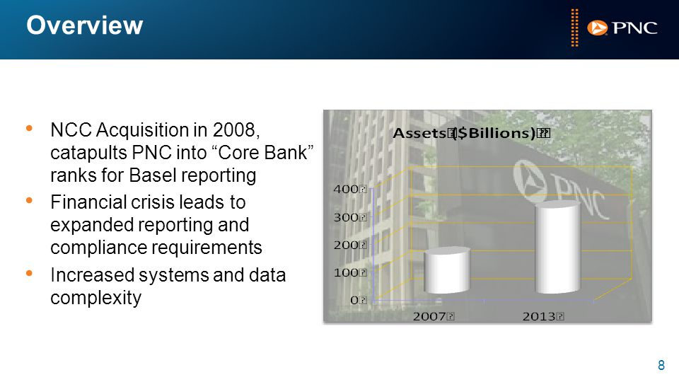 Overview NCC Acquisition in 2008, catapults PNC into Core Bank ranks for Basel reporting.