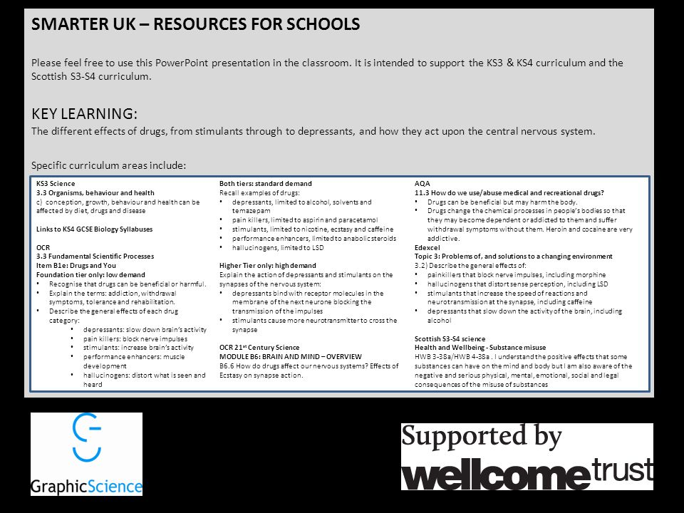 SMARTER UK – RESOURCES FOR SCHOOLS