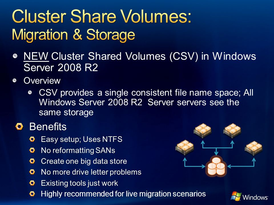 Cluster Share Volumes: Migration & Storage