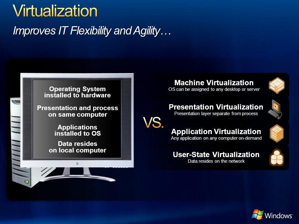 Virtualization Improves IT Flexibility and Agility…