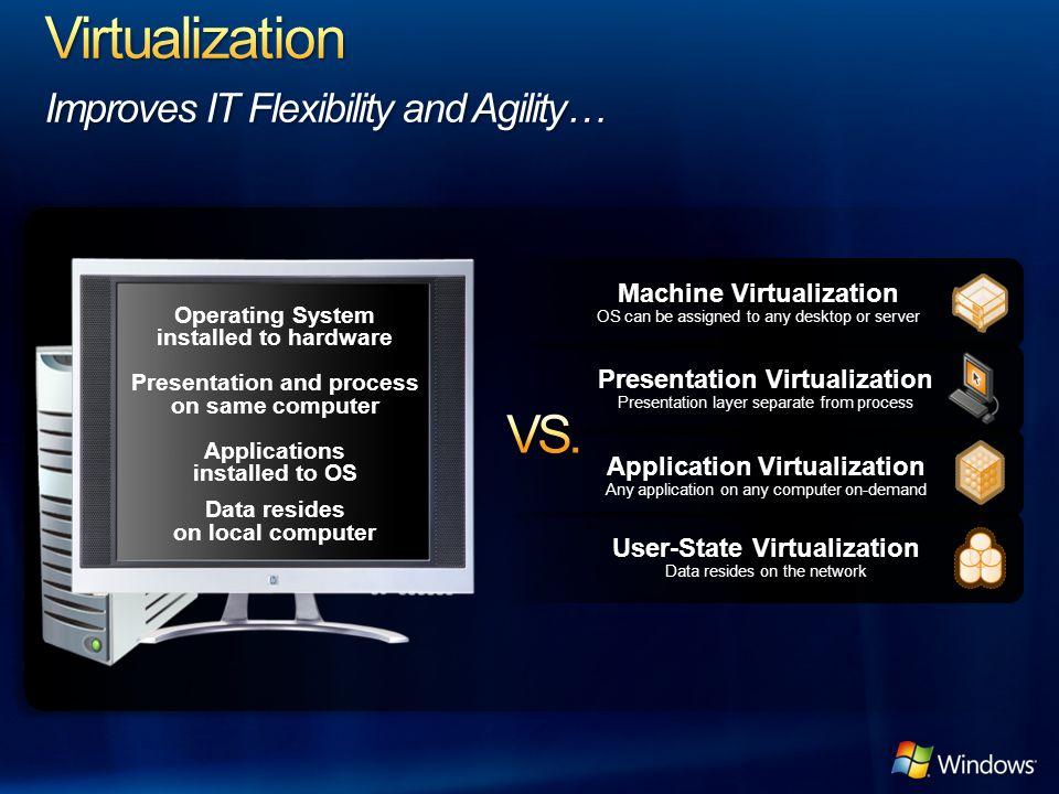 Virtualization Improves IT Flexibility and Agility…