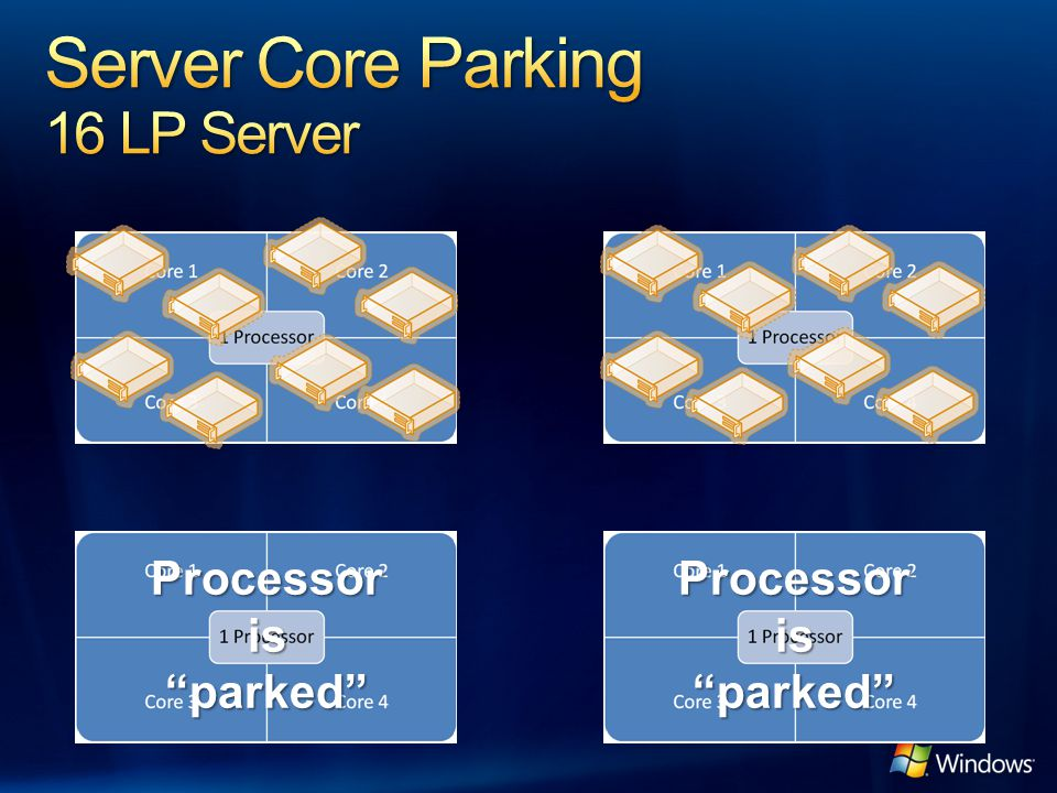 Server Core Parking 16 LP Server