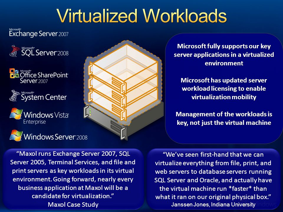 Virtualized Workloads