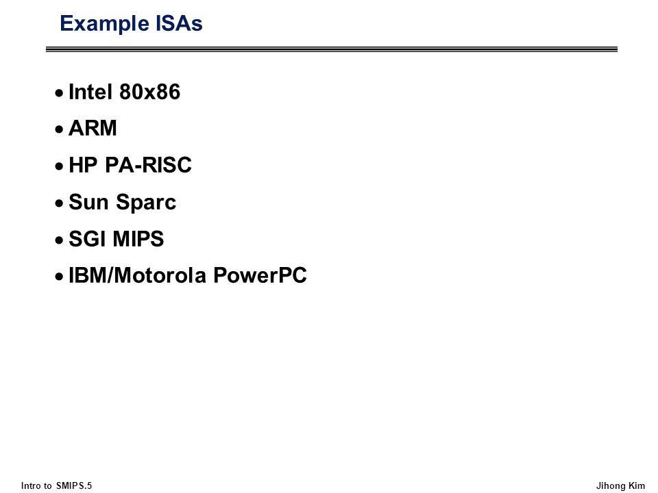 Example ISAs Intel 80x86 ARM HP PA-RISC Sun Sparc SGI MIPS IBM/Motorola PowerPC