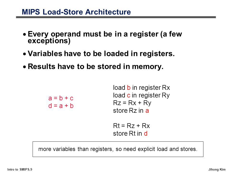 MIPS Load-Store Architecture