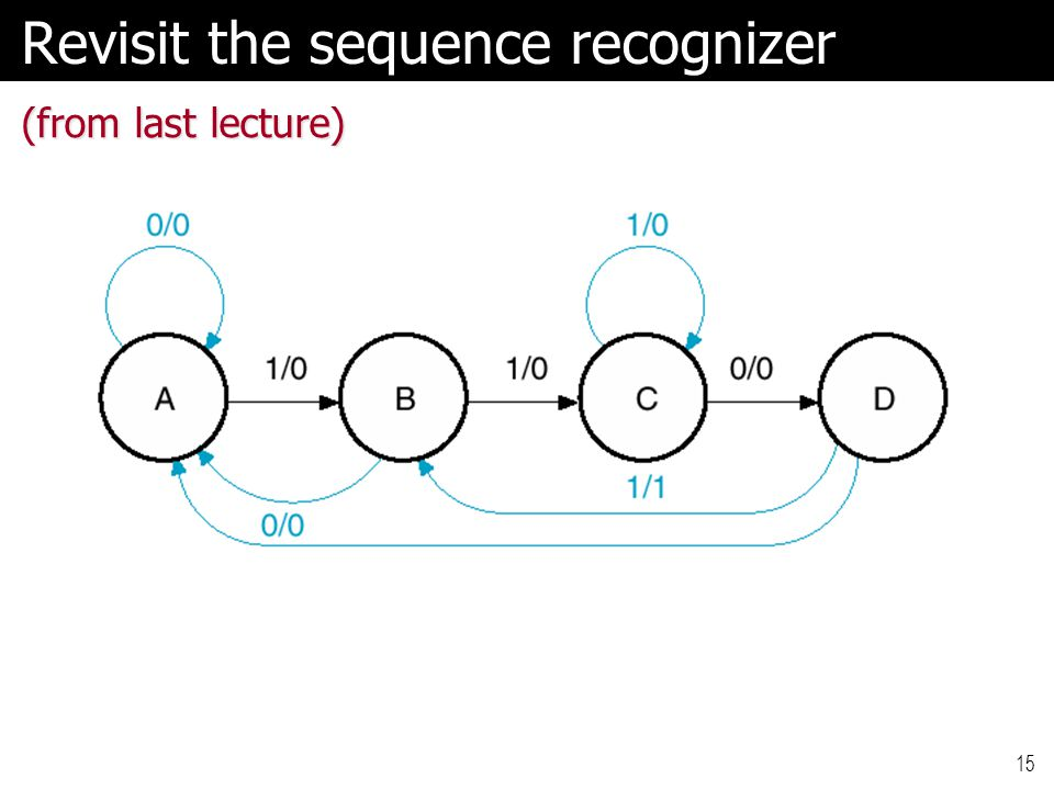 Revisit the sequence recognizer