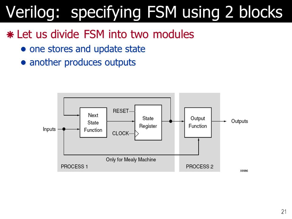 Verilog: specifying FSM using 2 blocks