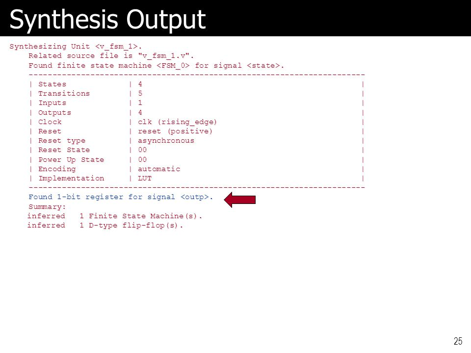 Synthesis Output Synthesizing Unit <v_fsm_1>.