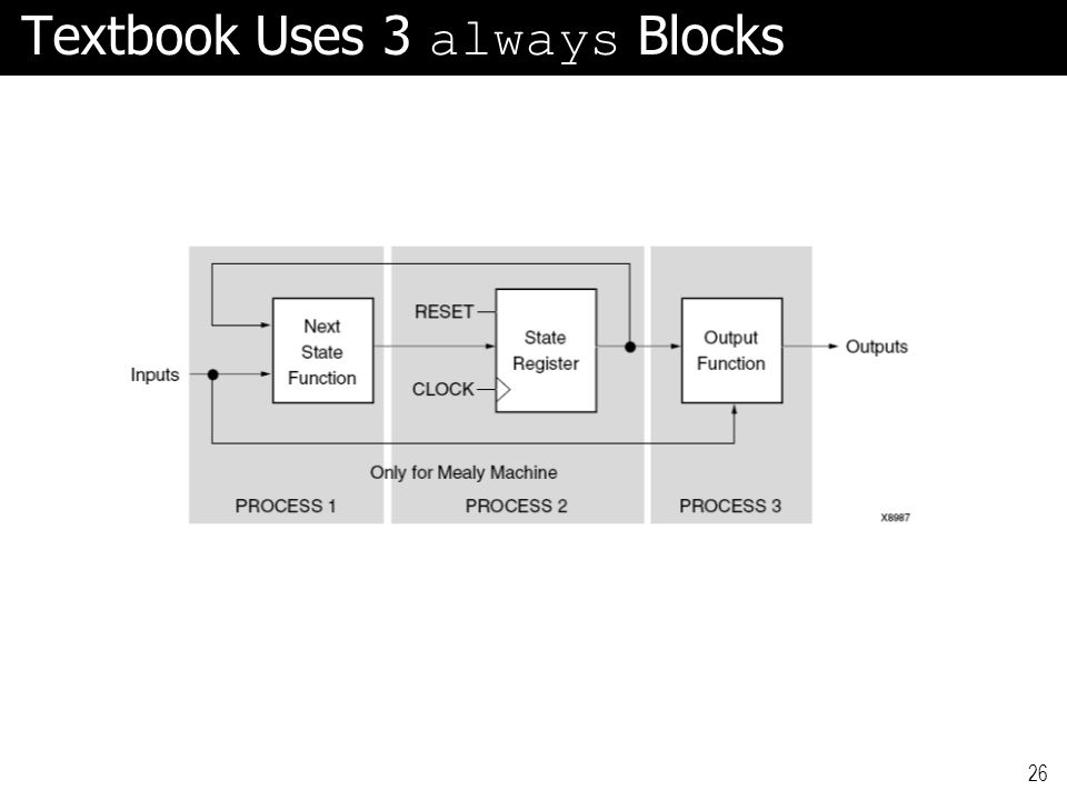 Textbook Uses 3 always Blocks