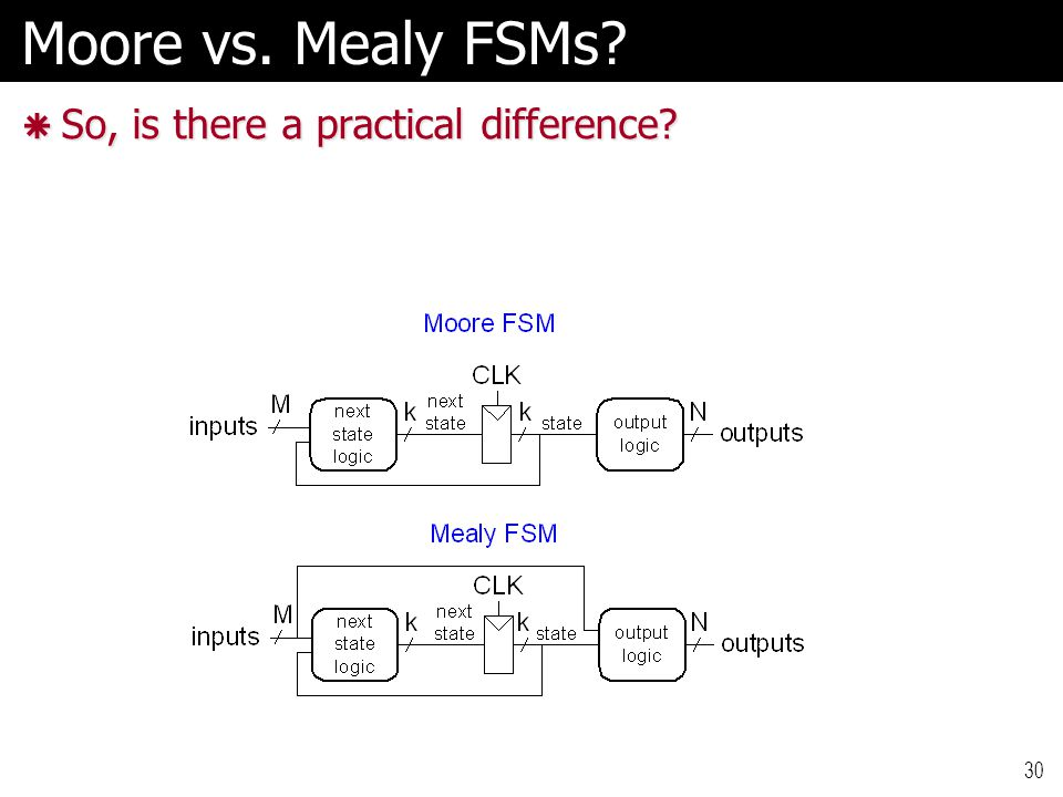 Moore vs. Mealy FSMs So, is there a practical difference