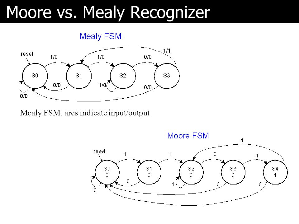Moore vs. Mealy Recognizer