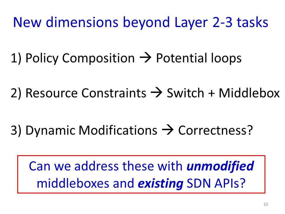 New dimensions beyond Layer 2-3 tasks